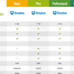 Cloud-Anbieter – Cloudspeicher – Online-Speicher