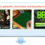 online-casino-spam-mails